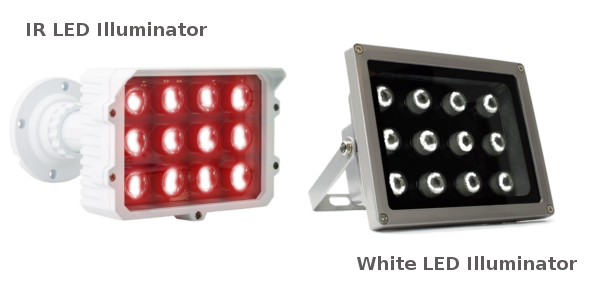 Infrared LED Illuminator VS White LED Illuminators