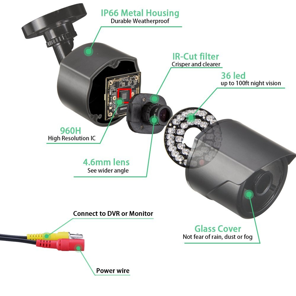 What are CCTV cameras made of